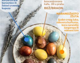 Želite da farbate jaja sa prirodnim bojama?