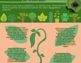Kako smanjiti izloženost pesticidima?