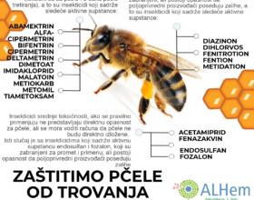 Zaštitimo pčele od trovanja pesticidima